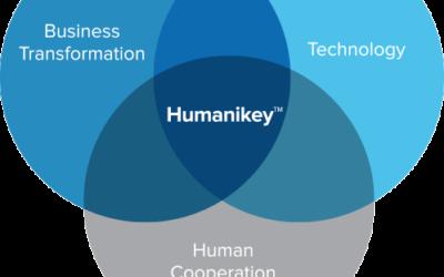 Humanikey